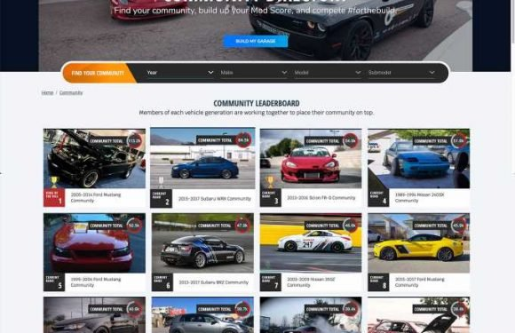 Wheelwell.com, the Social Network for Car Enthusiasts is on the Rise.
