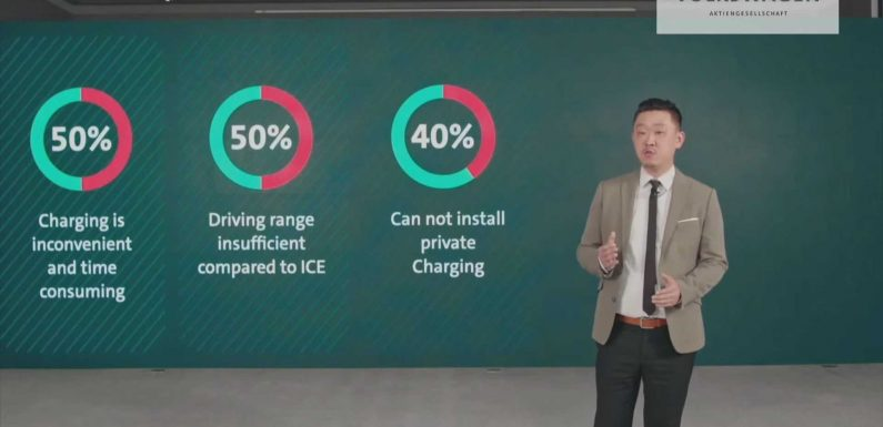 Volkswagen Says This Prevents Chinese Customers From Adopting EVs