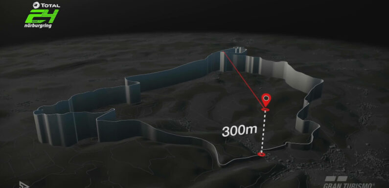 Gran Turismo Graphics Used in Nurburgring 24H Broadcast