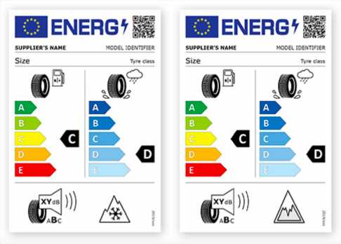 New tyre labelling format for European Union to highlight fuel efficiency, safety, noise performance – paultan.org