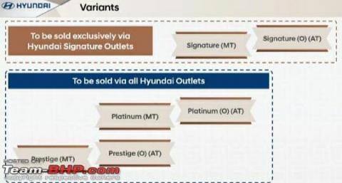 Top-spec Alcazar to be sold via Hyundai Signature outlets