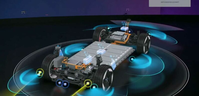 Volkswagen Group BEVs To Be Based On Scalable Systems Platform