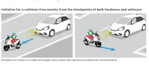 Honda aims for zero motorcycle fatalities by 2050